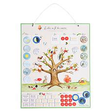 Achat Livre & Carte Calendrier Magnétique des Saisons - Le Jardin du Moulin